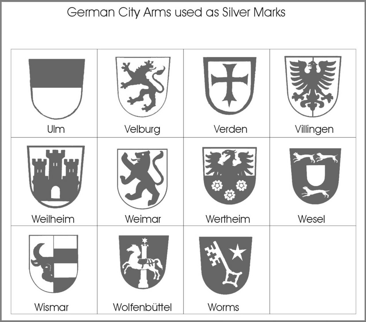German city marks